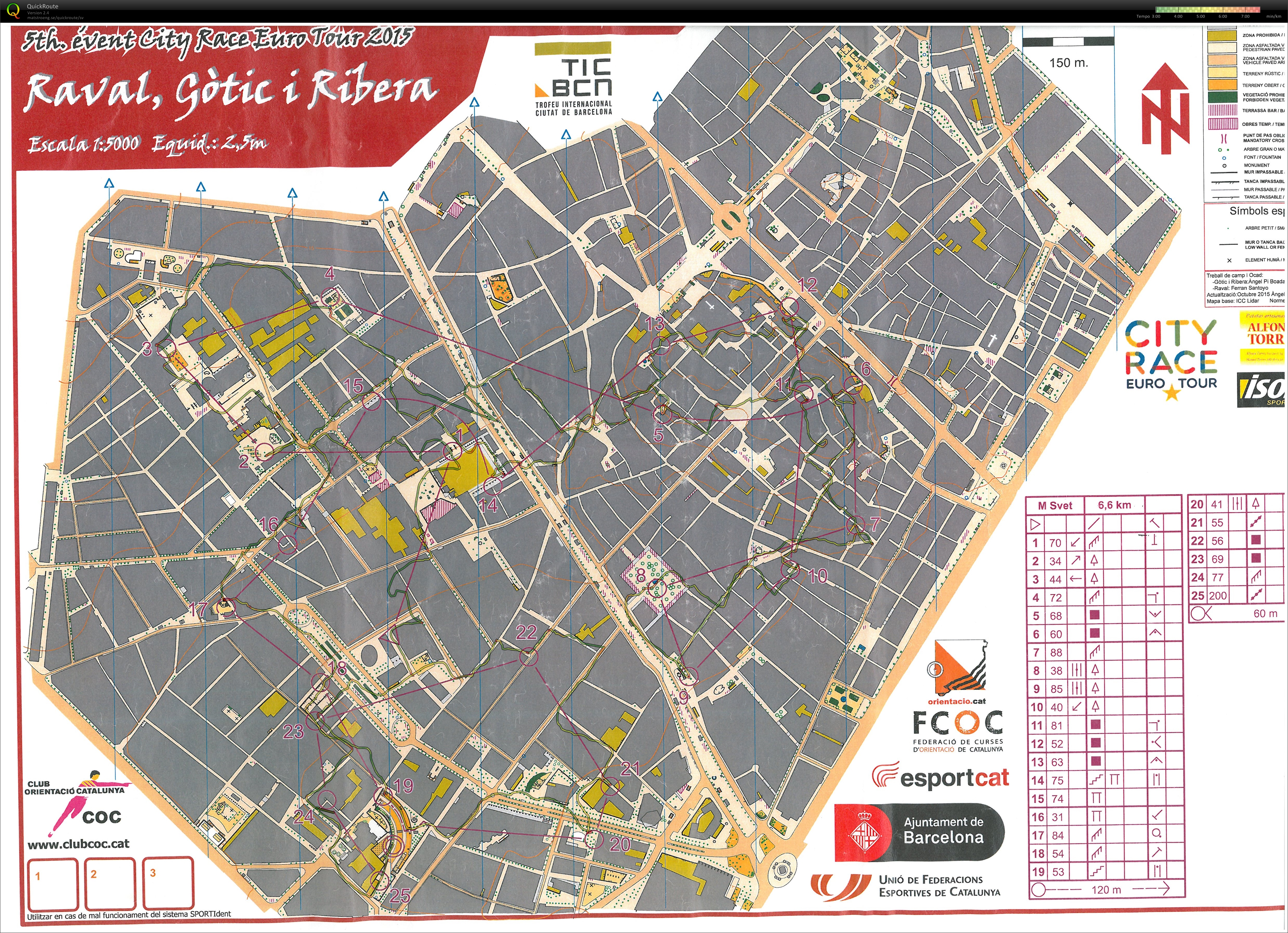 City Race Barcelona (2015-11-01)